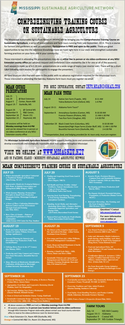 Mississippi Sustainable Agriculture Network's trainings-2013