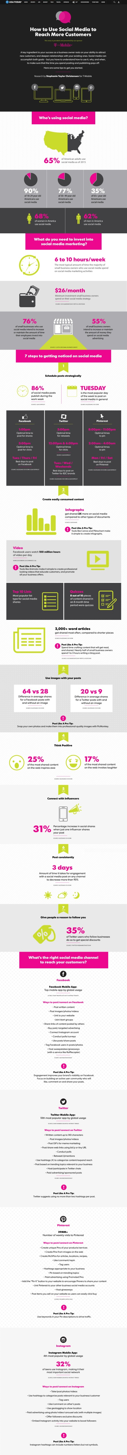 T-Mobile_infographics_Social-Media-Static_design v2.jpg